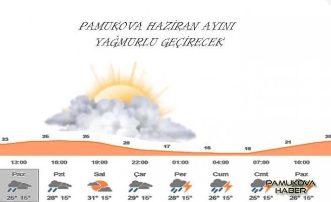 Dikkat..! Bölgemizde ay sonuna kadar yağmur var