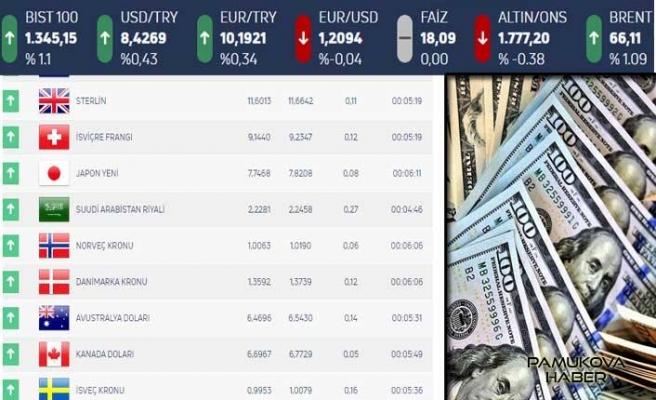 Asya piyasaları açıldı: Dolar/TL 8,44'ü gördü