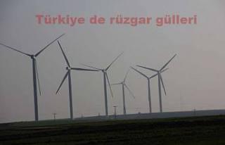 Yeni enerji üretim sistemlerimiz RES'leri biliyor...
