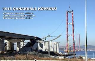 Dünyanın En Uzun Köprülerinden olacak Çanakkale...