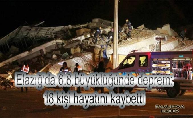Elazığ da 6.8 Şiddetinde deprem oldu.