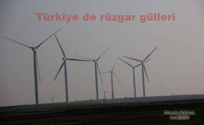 Yeni enerji üretim sistemlerimiz RES'leri biliyor muyuz?
